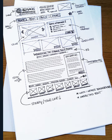 Website Homepage Layout Sketch Grass Solutions