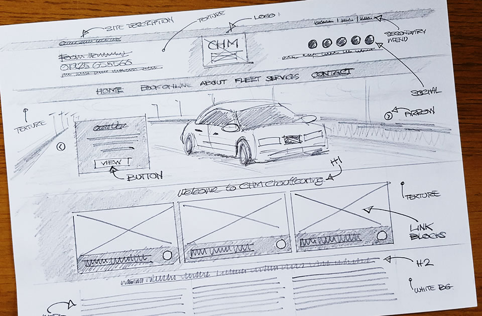 chm chauffeuring services website sketched draft layout